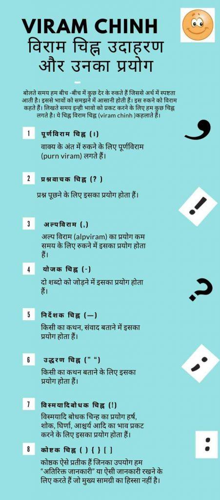 Viram Chinh Infographic