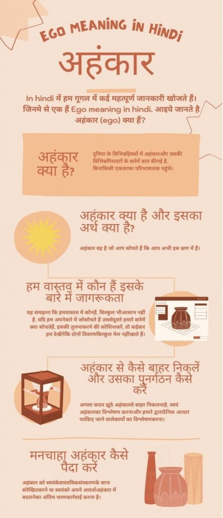 Ego Meaning In Hindi Infographic